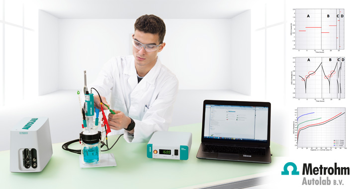 Galvanostatic charge-discharge of a Li-ion battery with Autolab