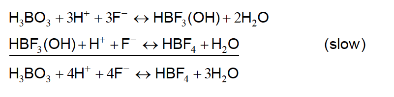 Determination of boron in ores by fluoride titration