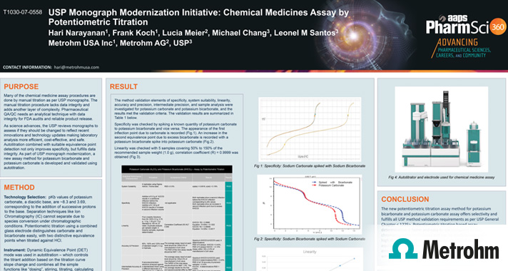 USP monograph modernization: Chemical medicines assay by potentiometric titration